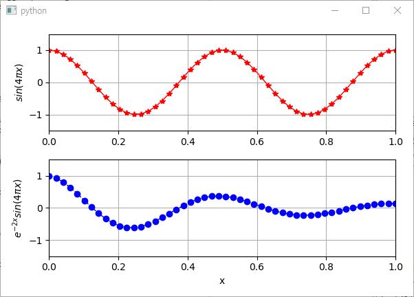 8 2 Matplotlib 연계 - 공학자를 위한 PySide2