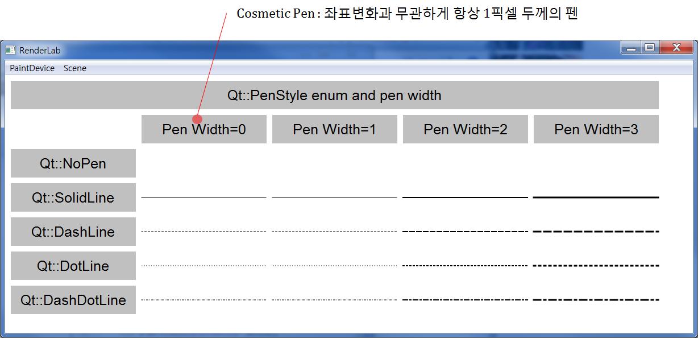6 1 5 속성 - 펜 - 공학자를 위한 PySide2