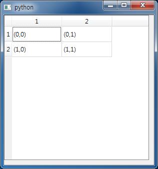 7) QTableWidget - 파이썬으로 배우는 알고리즘 트레이딩 (4쇄)